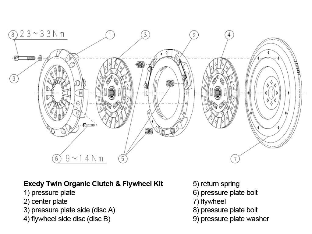 Exedy Twin Organic 425 Clutch  U0026 Flywheel - Clutch  U0026 Flywheel - Drivetrain Products