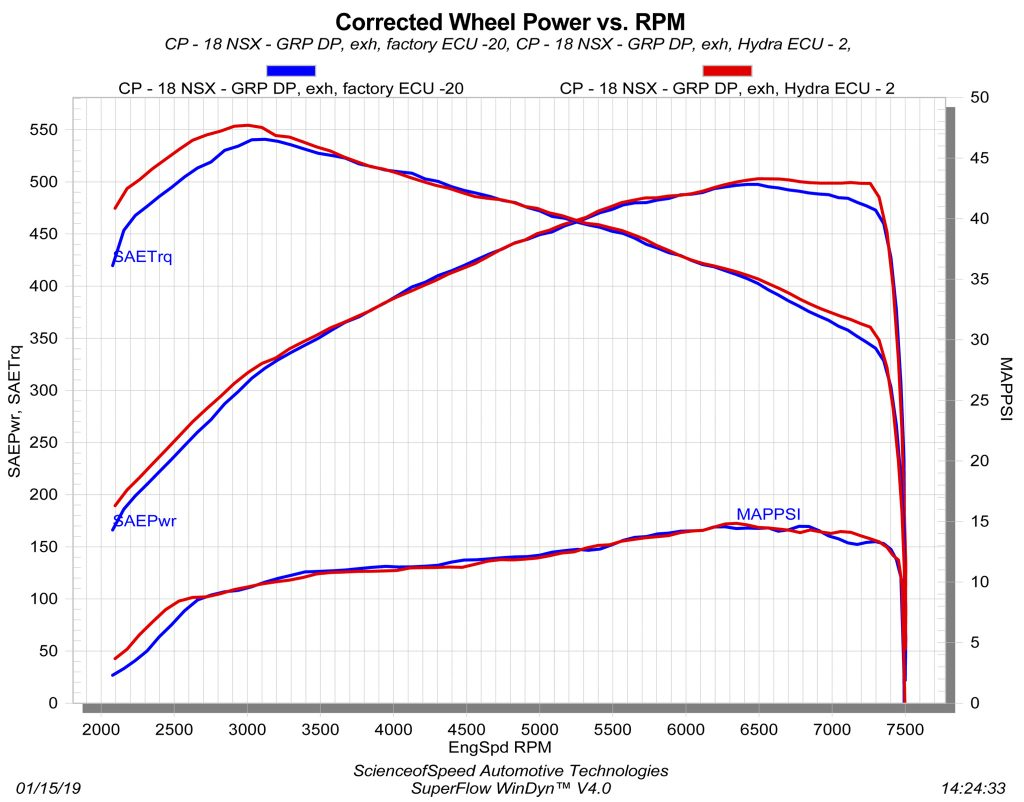 Engine Tuning Products for the Second Gen NSX (part 2 of 3
